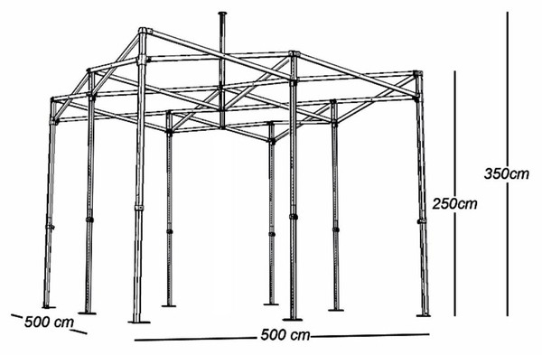 Gazebo stage system framework diagram