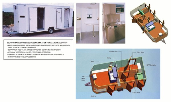 Self-Contained Decontamination Shower: