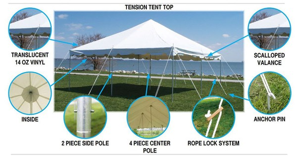 4.6m x 4.6m (15' x 15') Classic Series Frame Marquee, 1 Piece Marquee Top, Complete