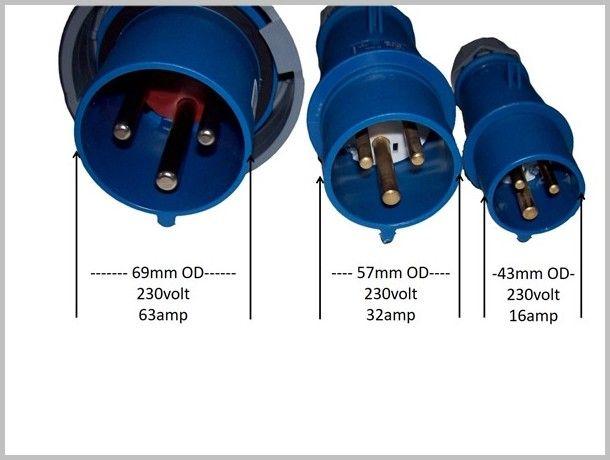 Ceeform plug sizes