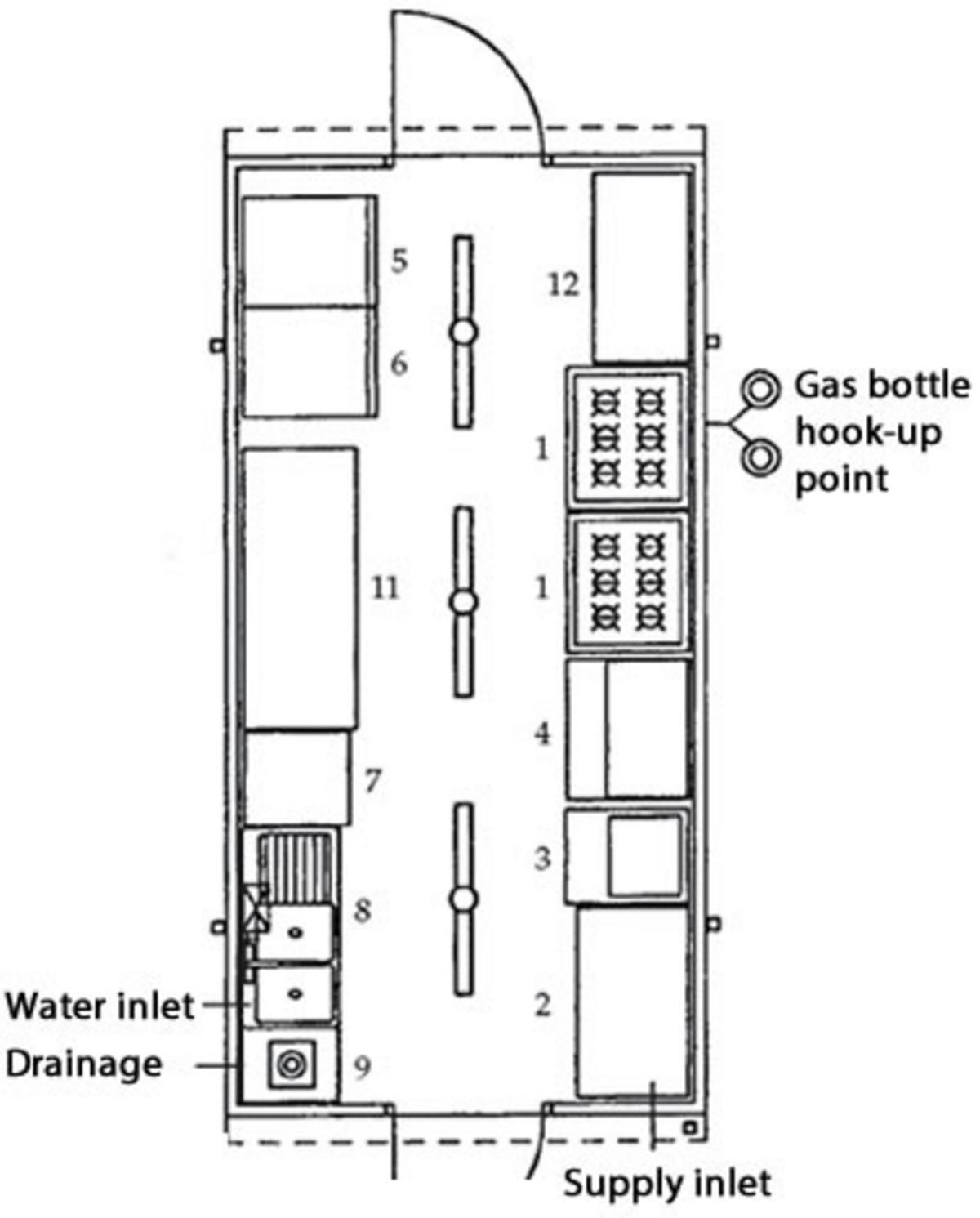 Secondhand Portable Buildings | Mobile Kitchen Units | Kitchen Units ...