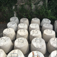 Round Concrete Weights