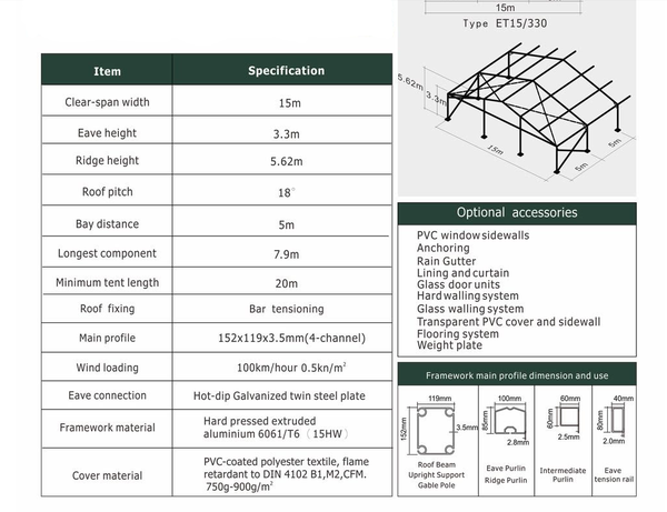 Marquee specifications