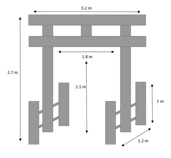 Plan of Asian Torii gate and side panels