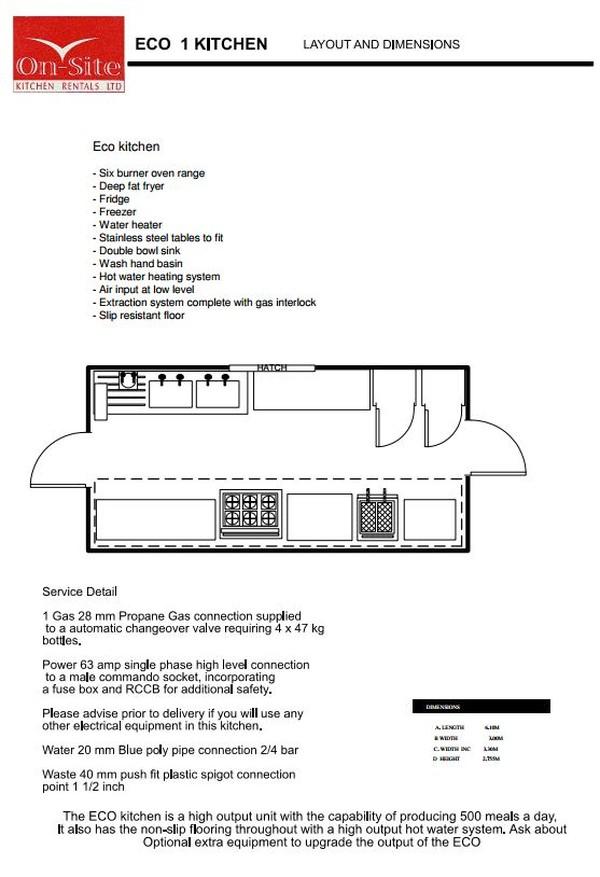 Buy Eco Kitchen Module