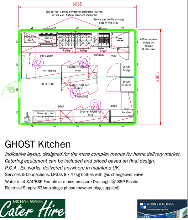 Ghost kitchen plans