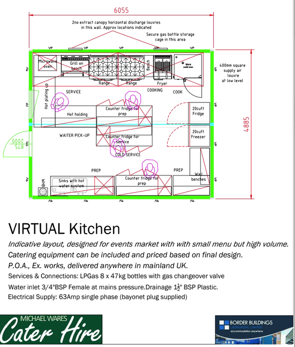 Virtual kitchen plans