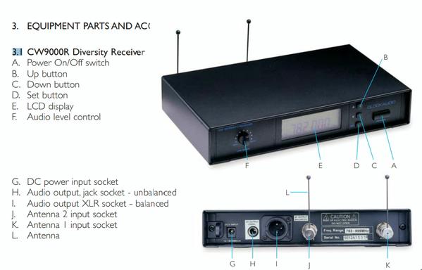 CLOCK AUDIO UHF Diversity Receiver CW9000R
