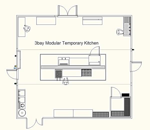 temporary kitchen layout