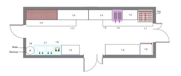 Temporary kitchen floor plan